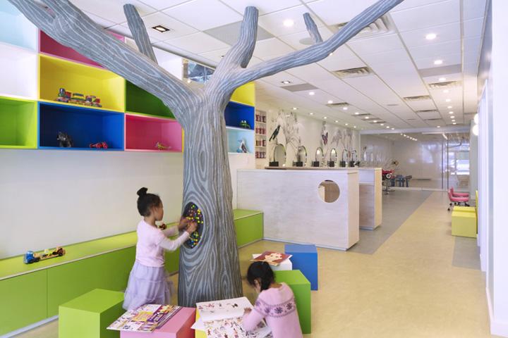 Amenajare Sau Renovare Salon Frizerie Pentru Copii Bucuresti 2